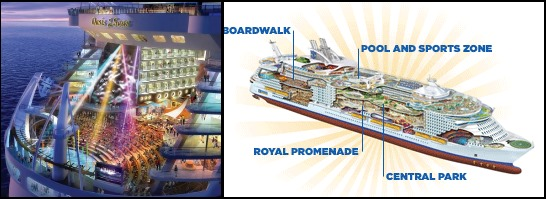 OASIS OF THE SEAS Theater and Cutaway