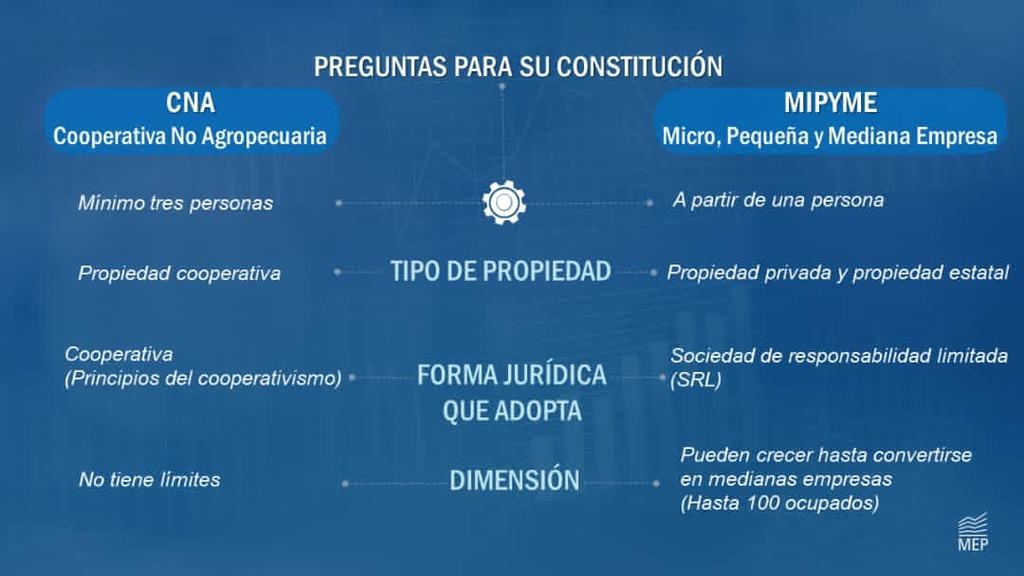 Decreto (1)