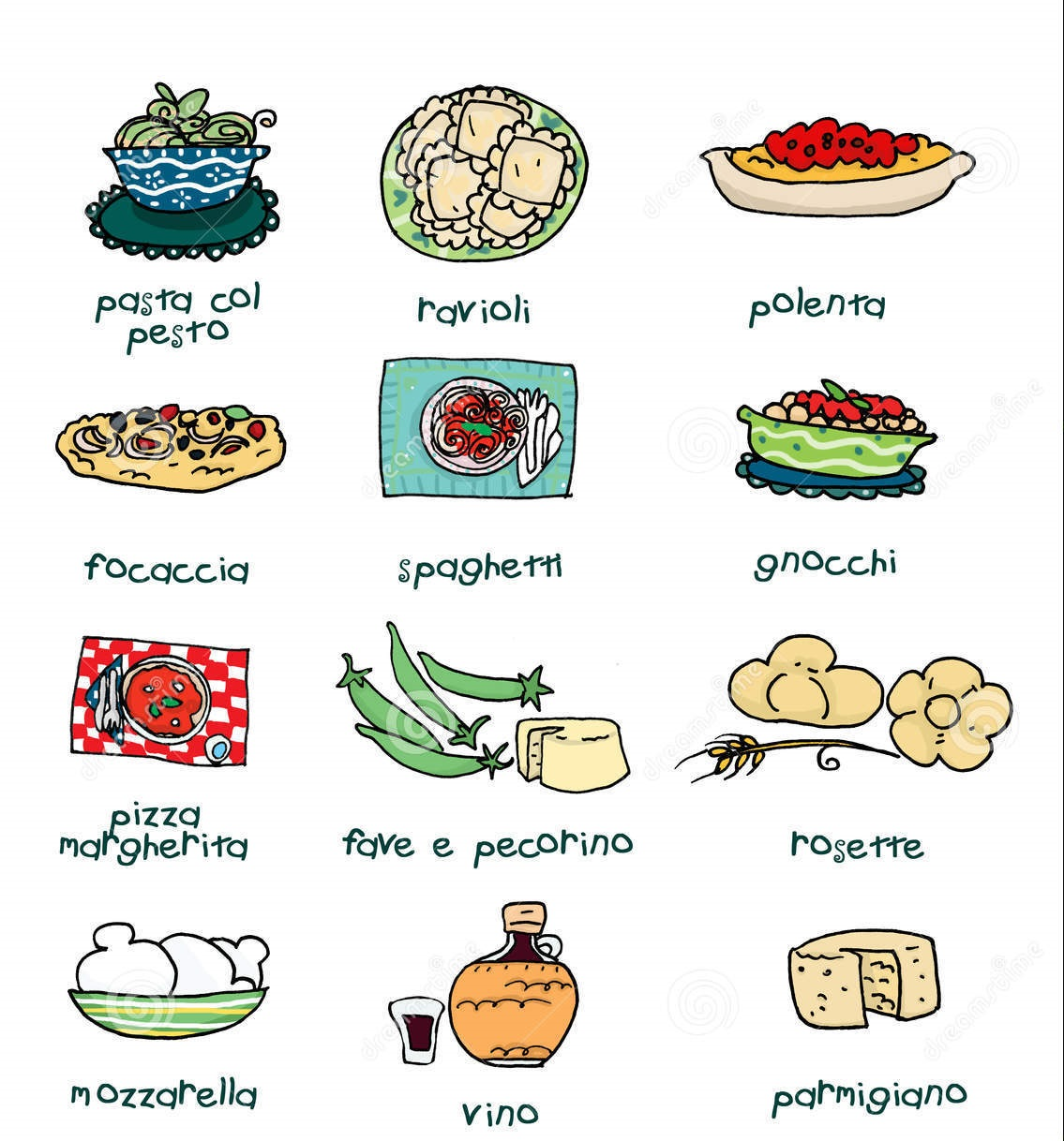 Italian Cooking Terms