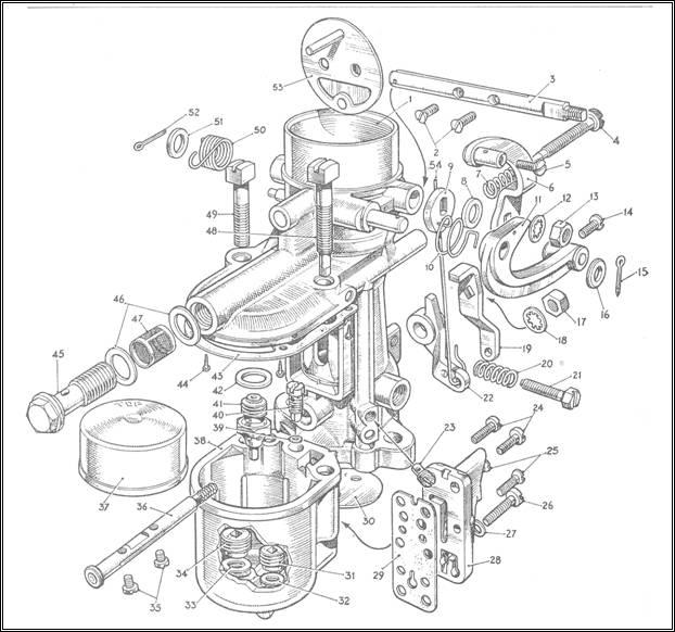 zenith carburettor manual