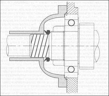 TECHNICAL NOTES SERIES GEARBOX OIL LEAKS