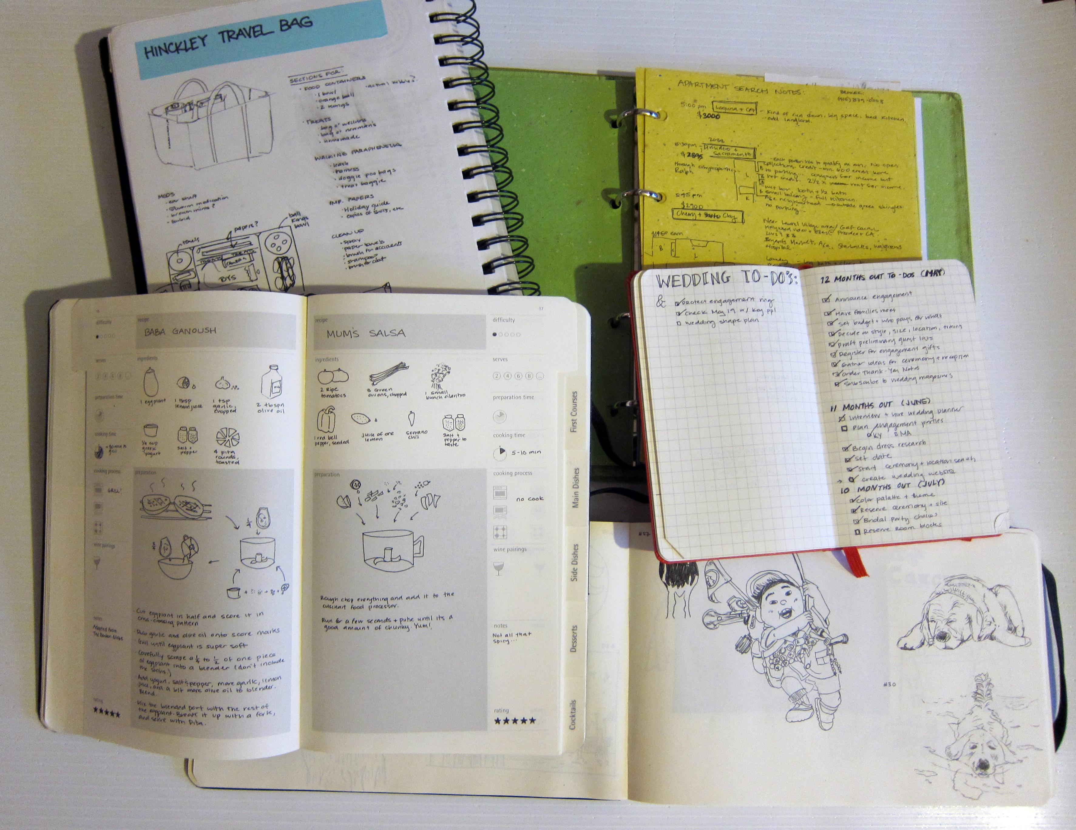 design methods  Jo Writes