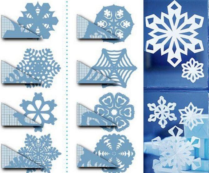 Snowflake melakukannya sendiri