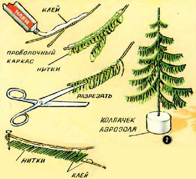 Cum să faci un copac de Crăciun de sârmă neobișnuit pentru Anul Nou 2021: idei cool cu fotografie 7