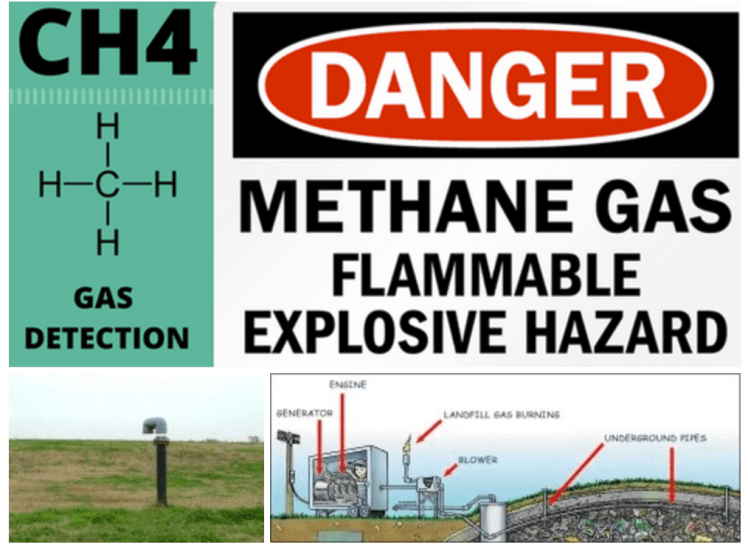Methane gas collage toxic fumes core shame