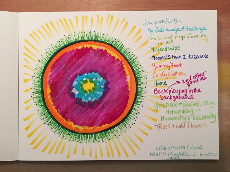 Debbie Happy Cohen Gratitude Color Wheel March 16 2020