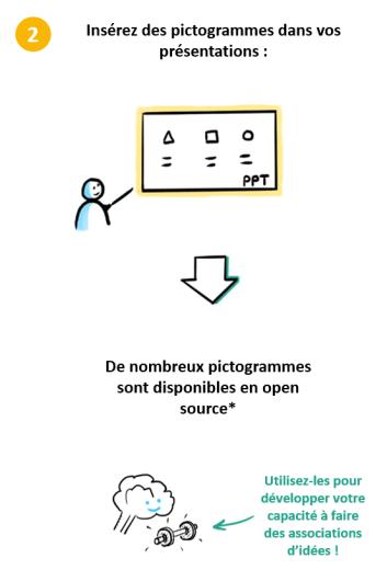 Encouragement à insérer des pictogrammes dans ses présentations