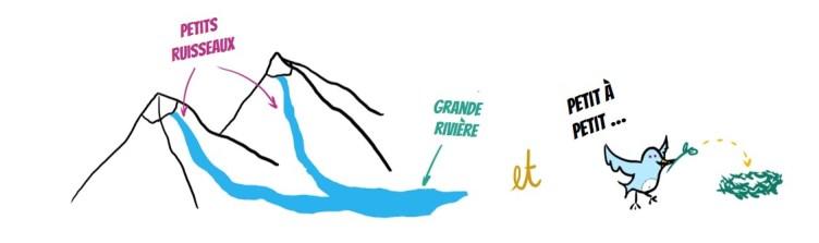 Illustration de l'idée des petits pas