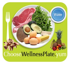 wellness-plate-better-my-plate-recommendations