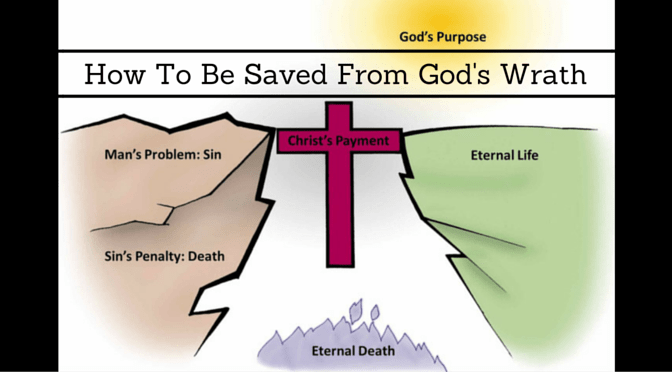 How To Be Saved From God's Wrath