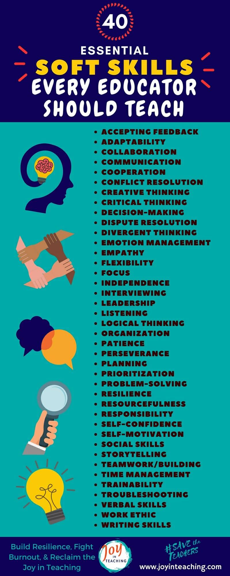 40 Essential SOFT SKILLS Every Educator Should Teach
