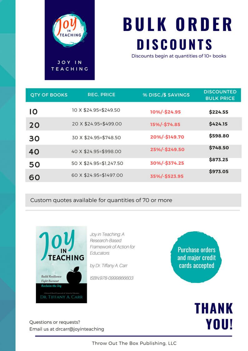 Book Bulk Order Discount Pricing