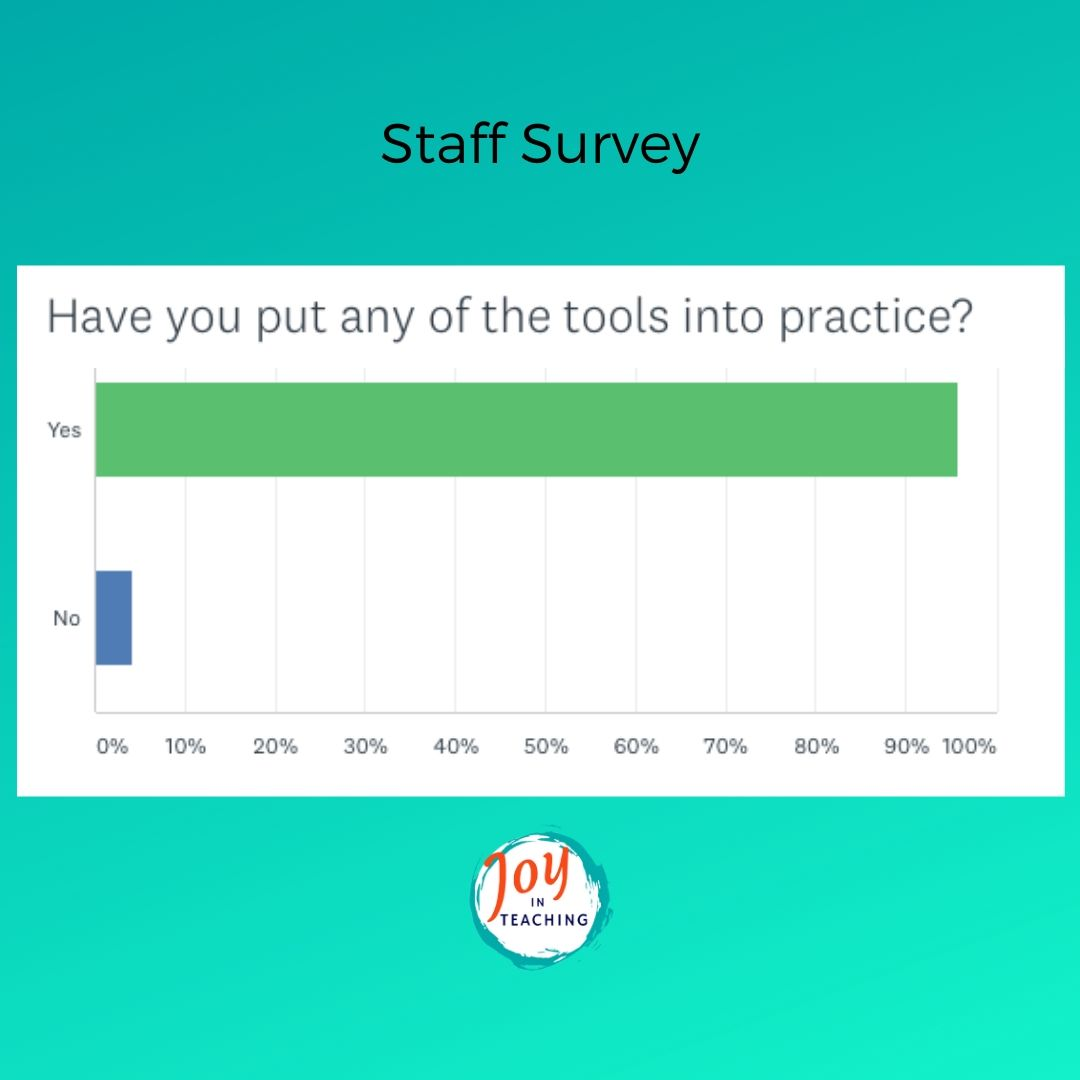 Survey Testimonial Data