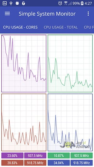 Monitor de sistema simples