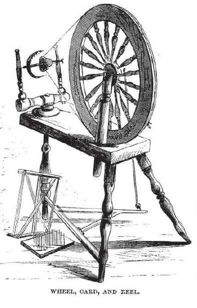 What Should I Draw Wheel : should, wheel, Handspinning, Spinning, Wheel, Spindle, Styles