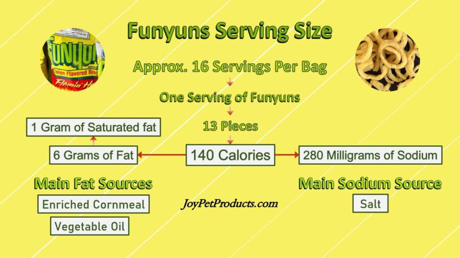 Funyuns serving size infographic