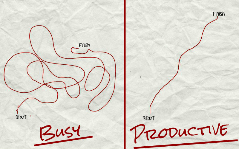 busy or productive?