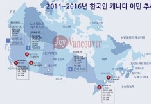 한국인 이민자 선호 캐나다 도시