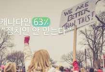 정치인 신뢰 여론조사