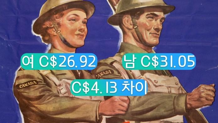 캐나다 남녀 시급 차이 C$4.13