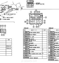 toyota estima fuse box wiring diagram for you toyota hiace toyota emina fuse box [ 1592 x 1099 Pixel ]