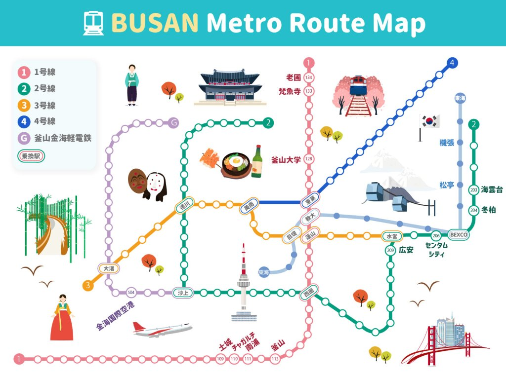 韓国・釜山地下鉄路線図