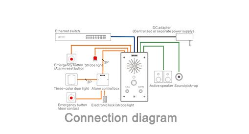 IP video intercom terminal manufacturer-OEM service