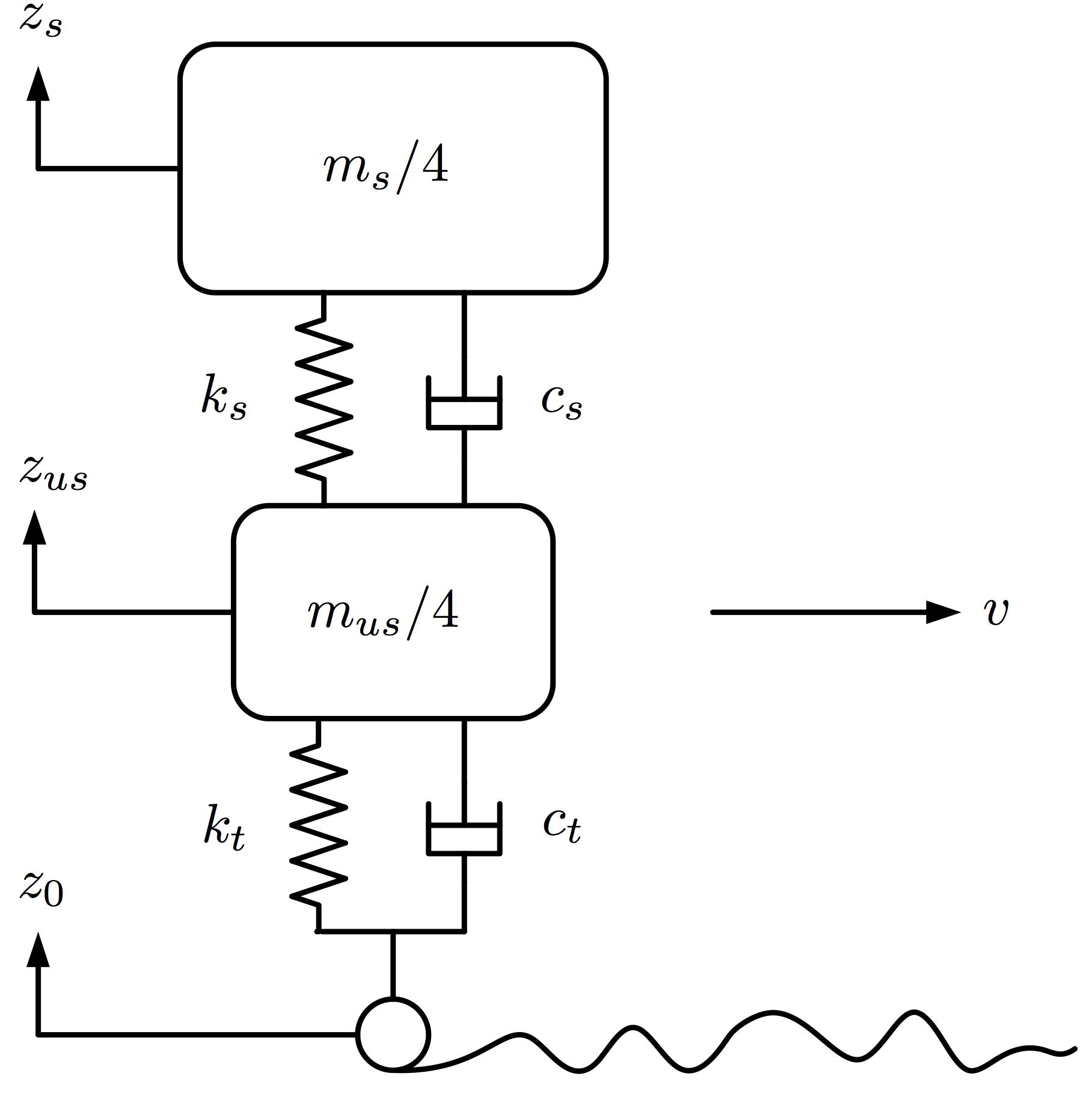 Co-Design of an Active Automotive Suspension Using DT