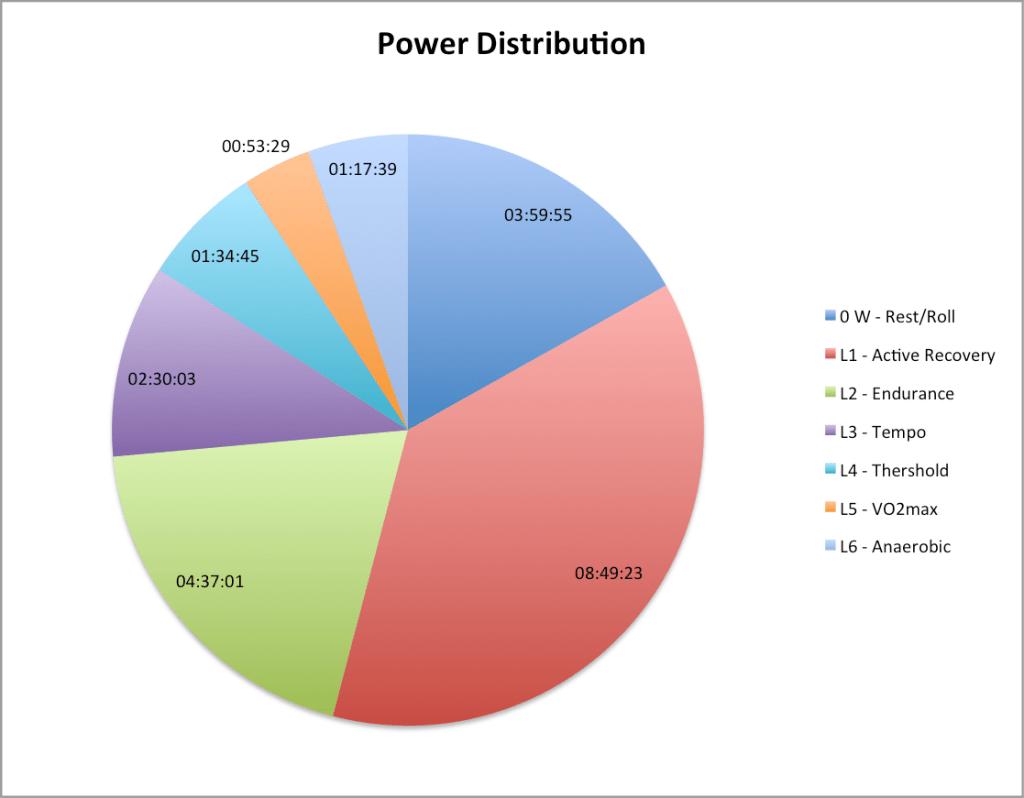 powerdistribution-hitzendorf24h
