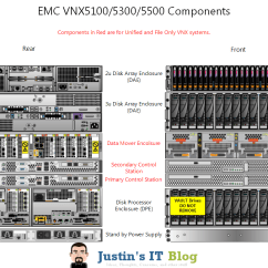 Emc Data Diagram 2016 Taotao 50 Wiring Vnx 5500 San Damien Hayes