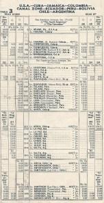 1939 Sked