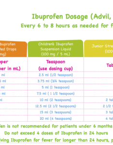 Ibuprofen dosage chart also jonesboro pediatric clinic ar children   rh jpckids