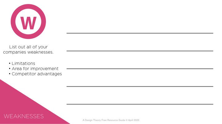 SWOT Analysis Slide 3