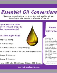 Conversion chart for oils also essential oil share scents rh jperaaho wordpress