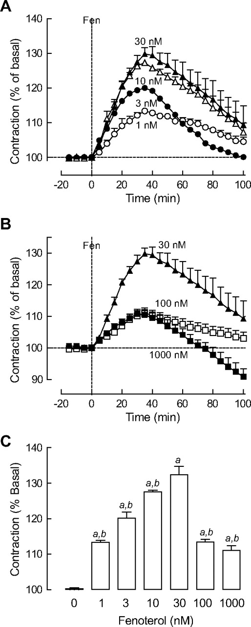 mouse skeletal diagram onan 4000 generator wiring contribution of the extracellular camp adenosine pathway to dual download figure