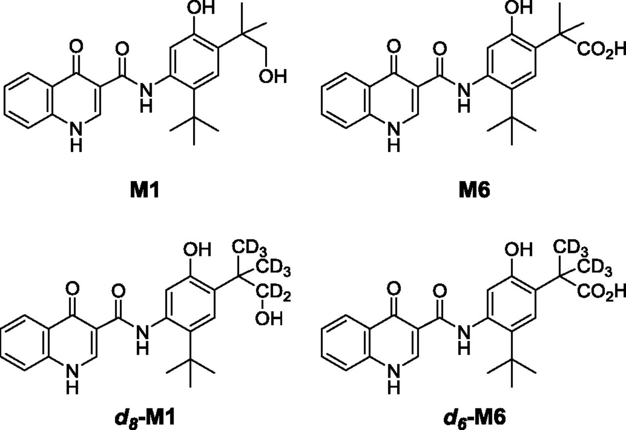 Altering Metabolic Profiles of Drugs by Precision