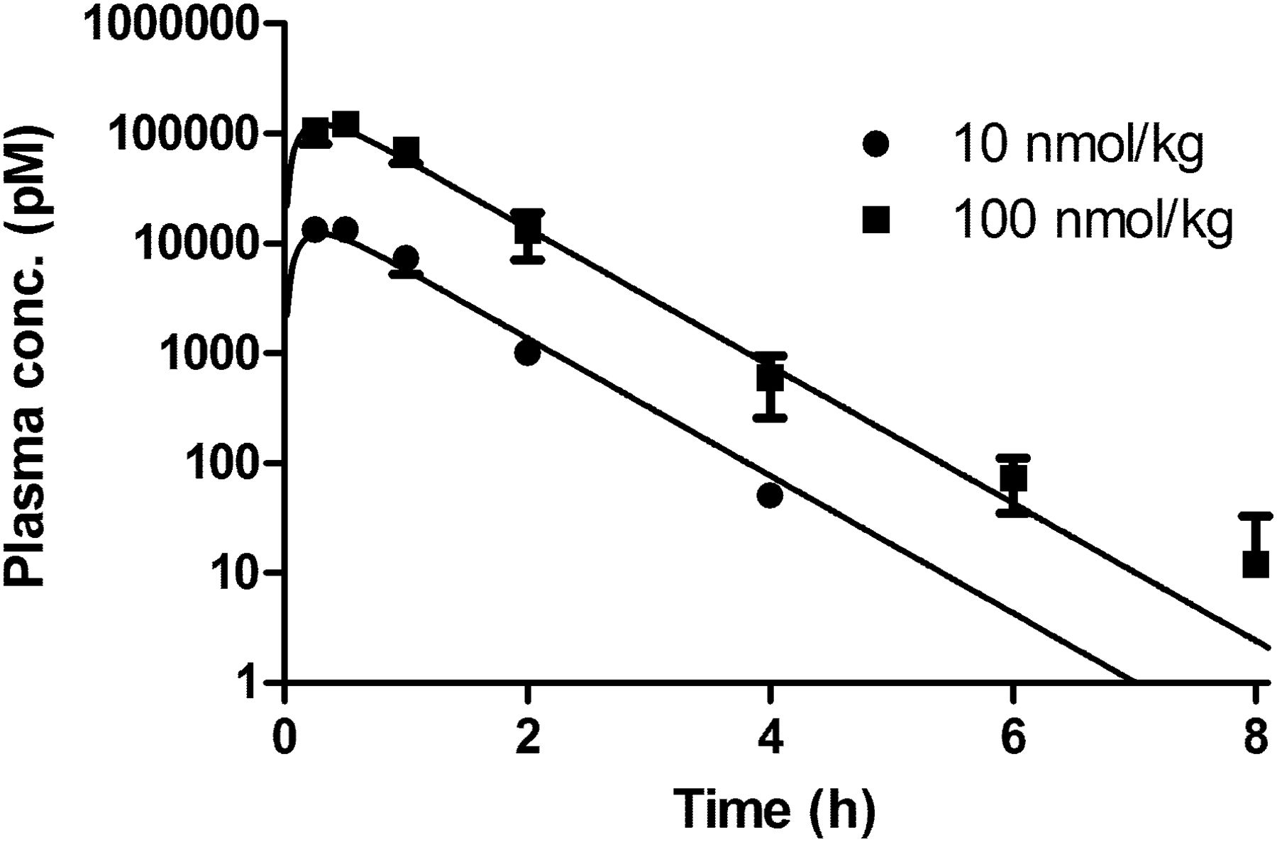Mechanism Based Pharmacokinetic Pharmacodynamic Modeling