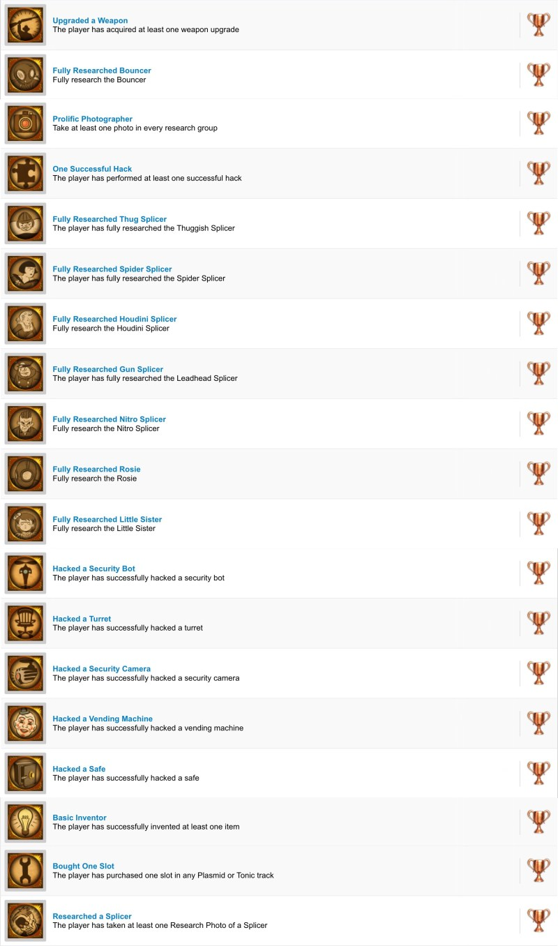 BioShock Teaching Trophies