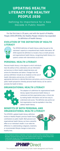 Updating Health Literacy for Healthy People 2030