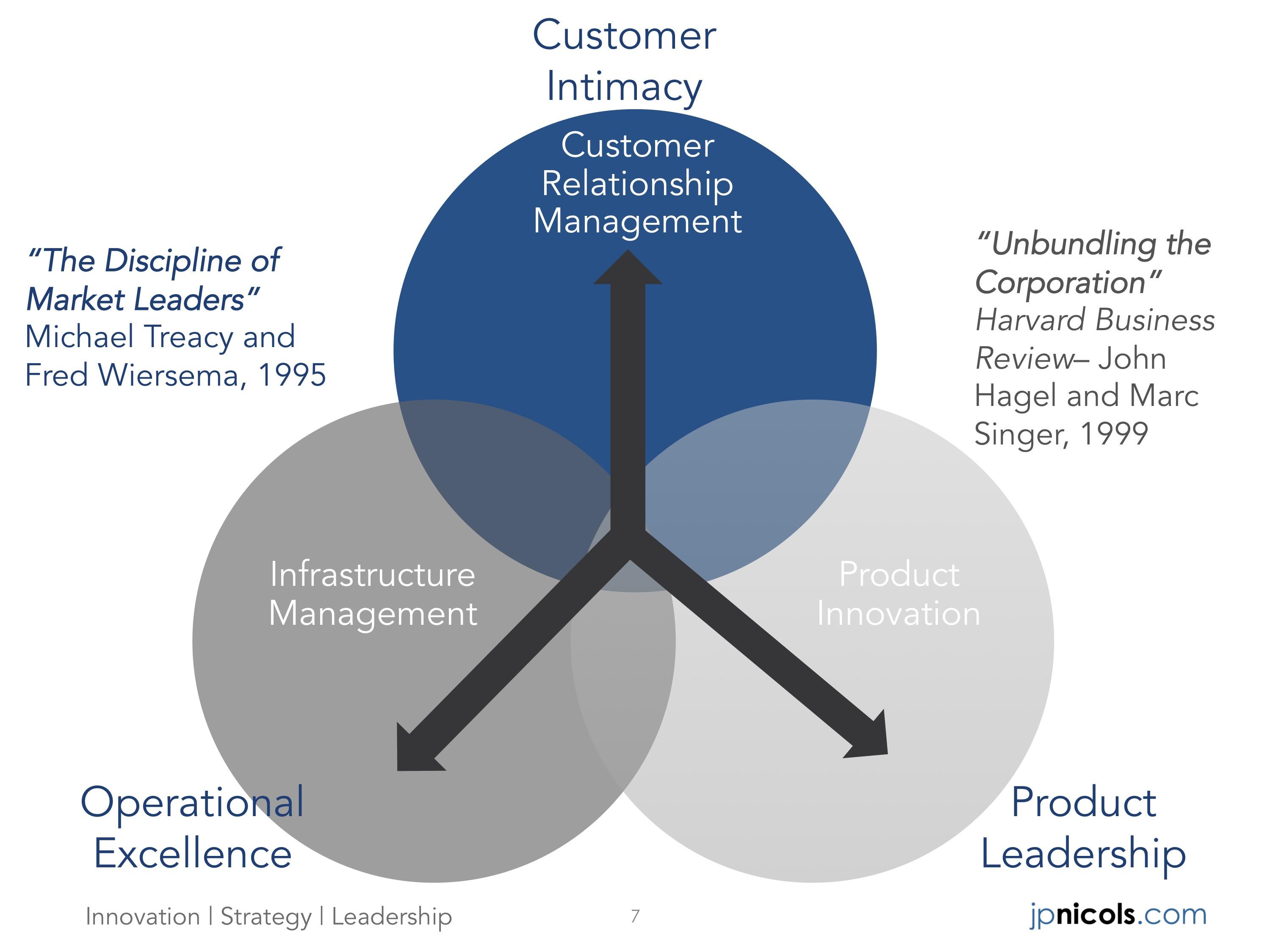 Market Leaders Unbundling Combined