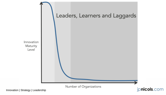 Leaders, Learners graphic