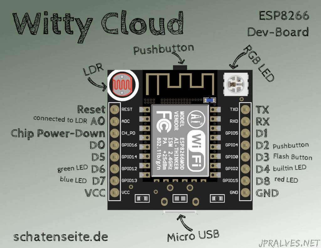 mini usb pinout diagram dodge ram wiring diagrams esp8266 - jpralves.net