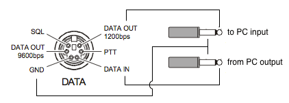 Wire Diagram For Yeasu 6 Pin Plug And Psk31 Free Download