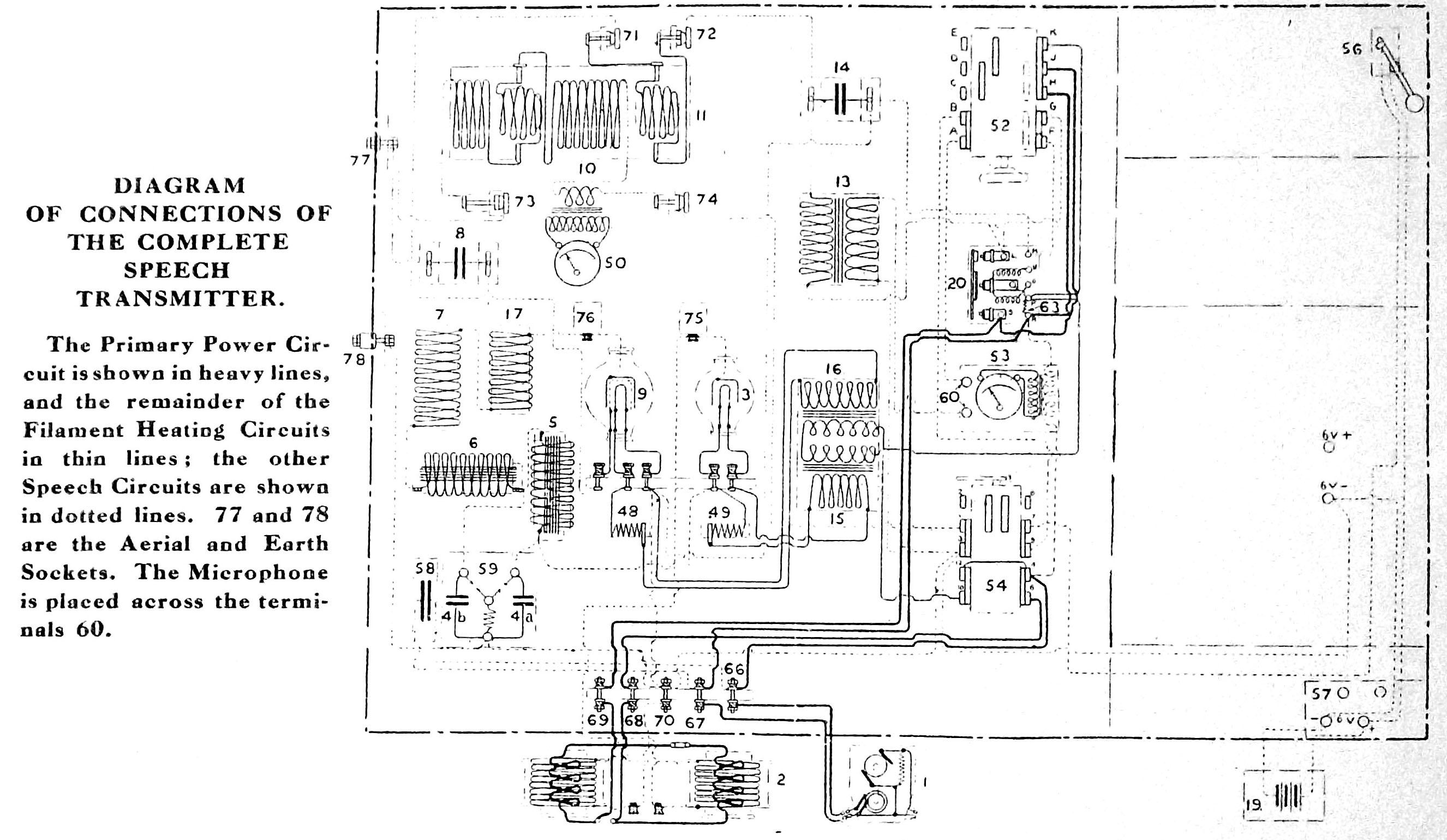 Marconi UK Electronics