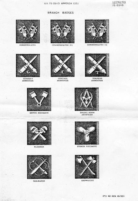 Trade Designators 1960