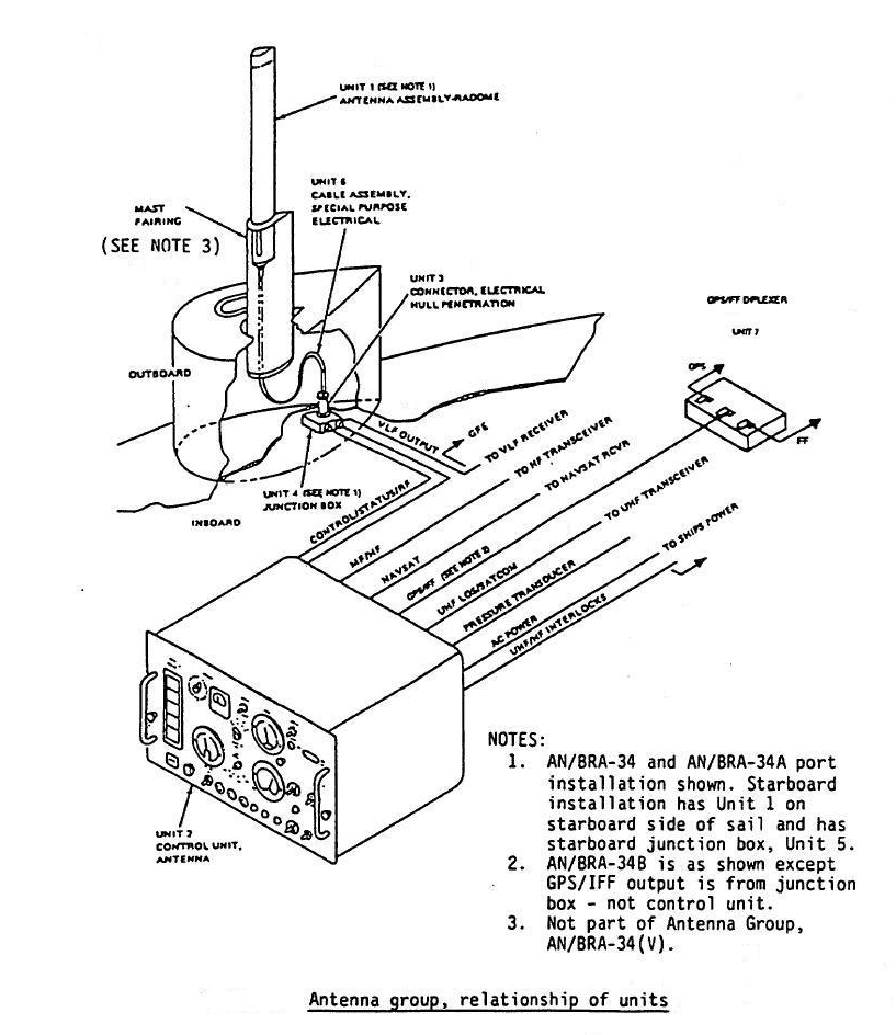 Fiber Optic Patch Panel Wiring Diagrams Fiber Patch Panel