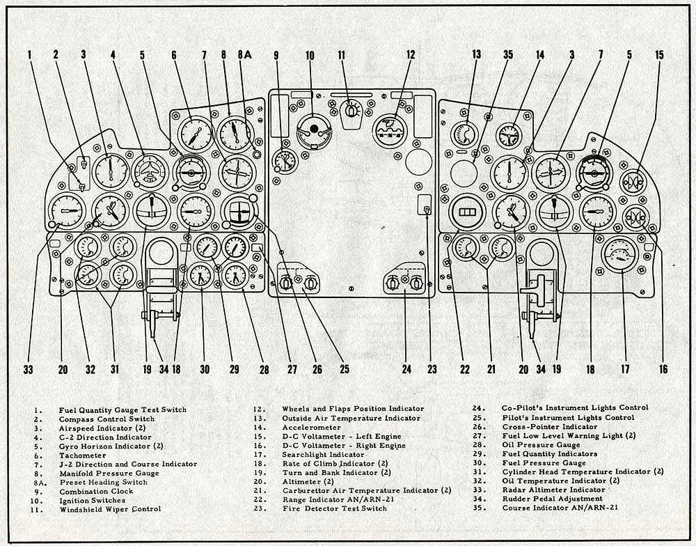 Cessna 152 Instrument Panel Diagram Pictures to Pin on
