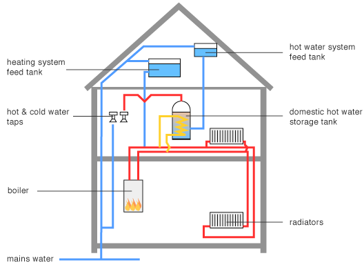 Timer Wiring Diagrams Besides Chilled Water Piping System Diagram