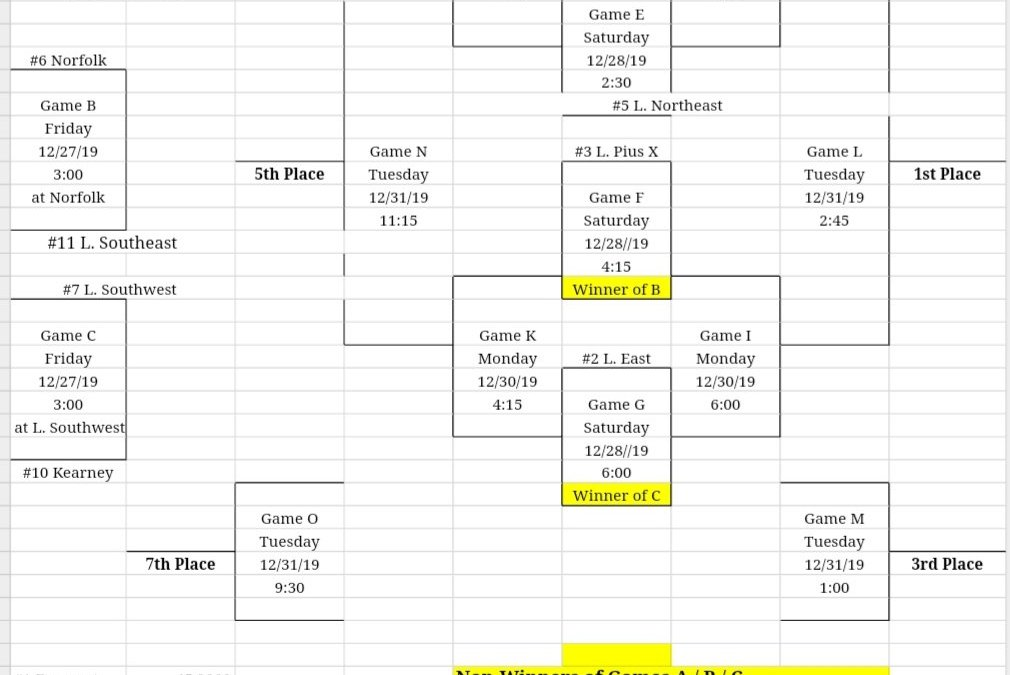 Metro & HAC Conference Tournaments Part 2