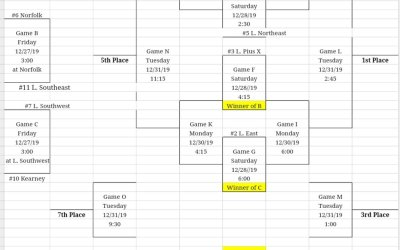 Metro & HAC Conference Tournaments Part 2